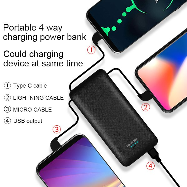 power bank price is 49.99USD