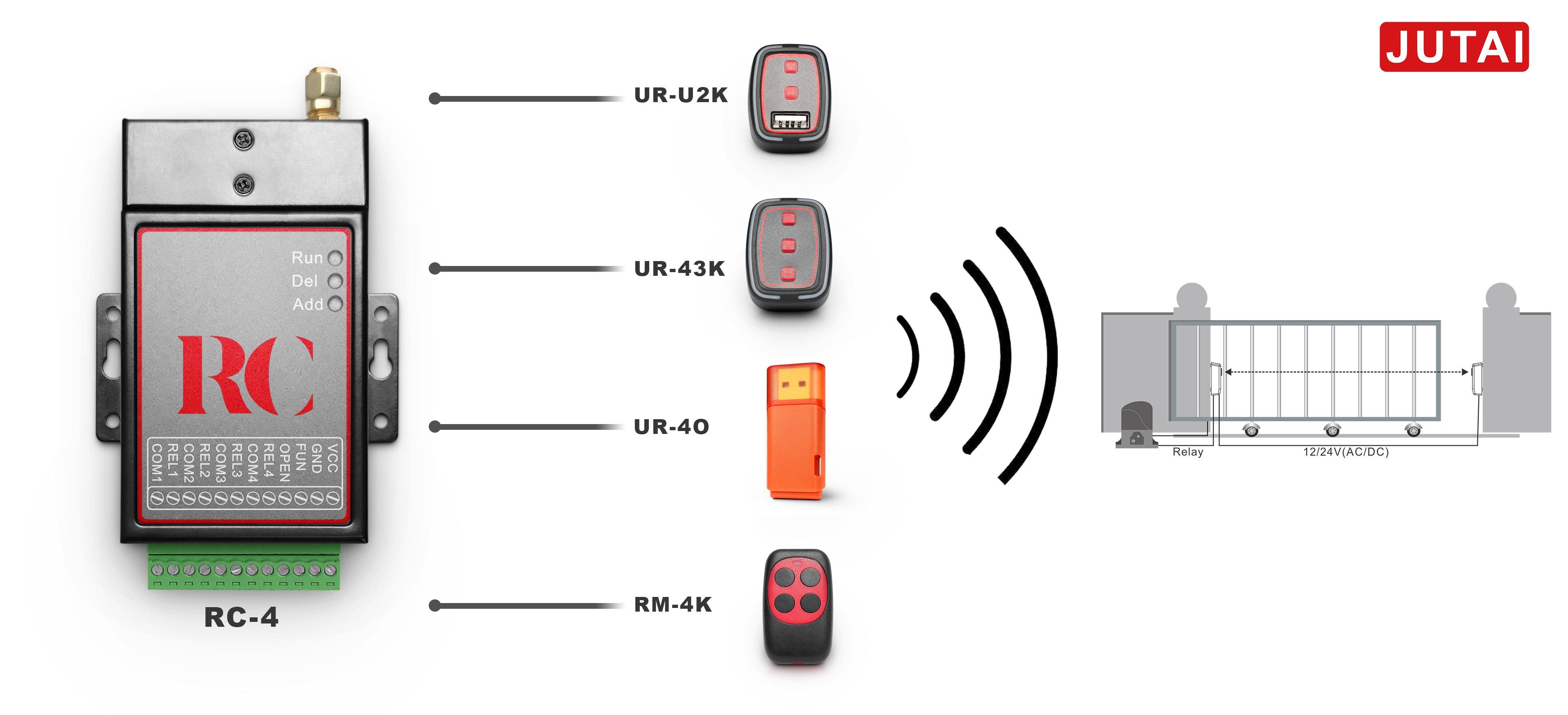 Commande à distance du système d'ouverture automatique de porte Gatelink