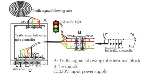 traffic pole light controller