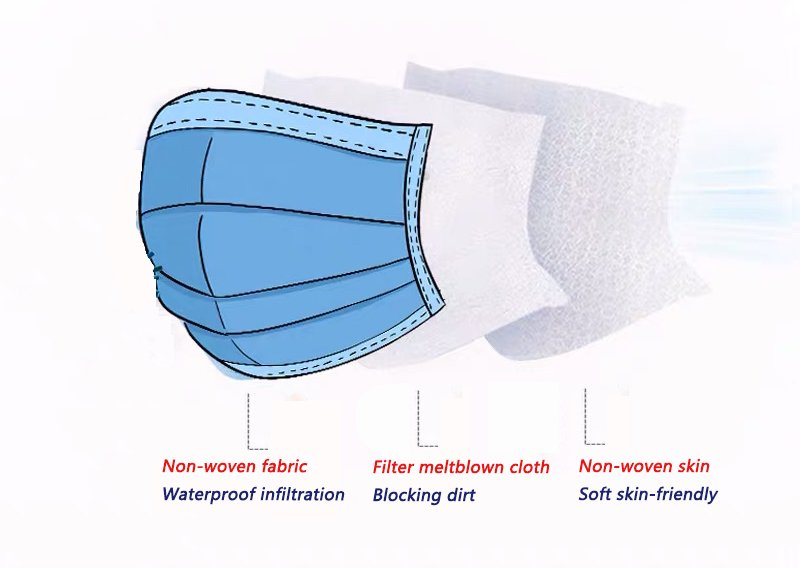 disposable face mouth mask