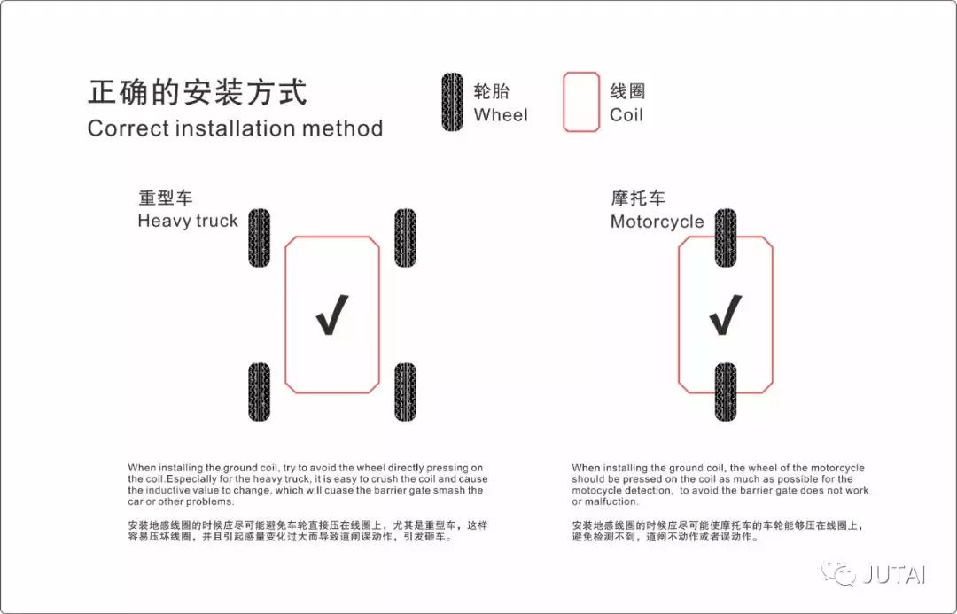Fahrzeugerkennungsanlage