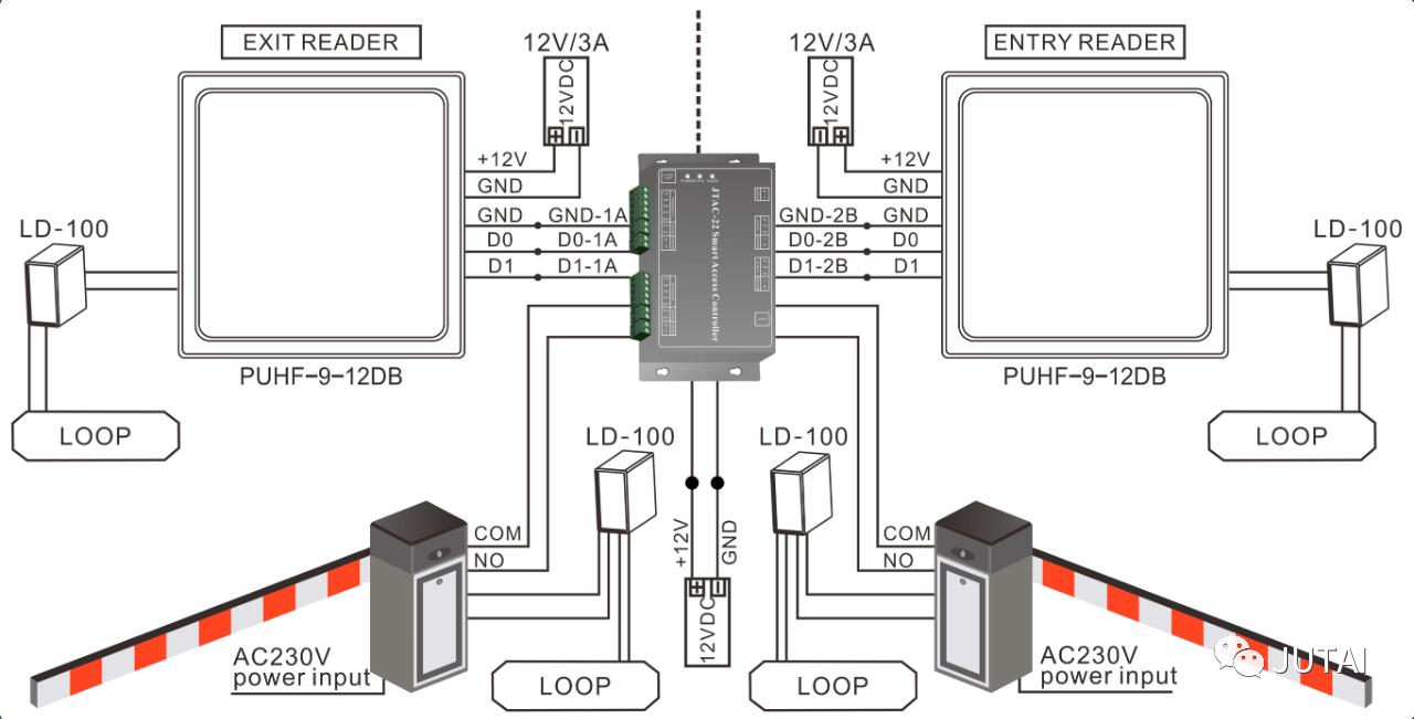 12DB UHF قارئ طويل المدى