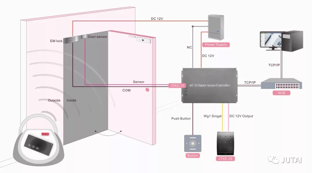 door access control diagram