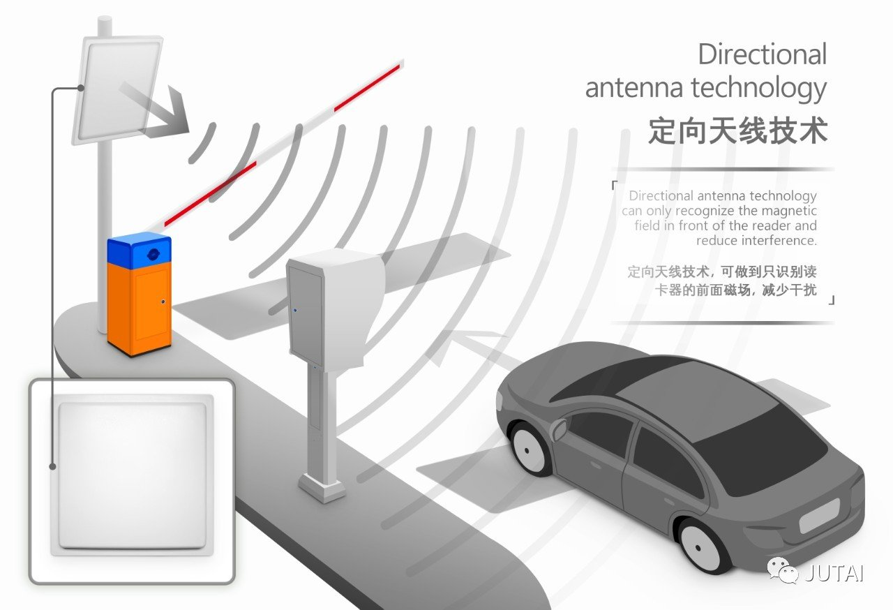 Long range RFID identification antenna