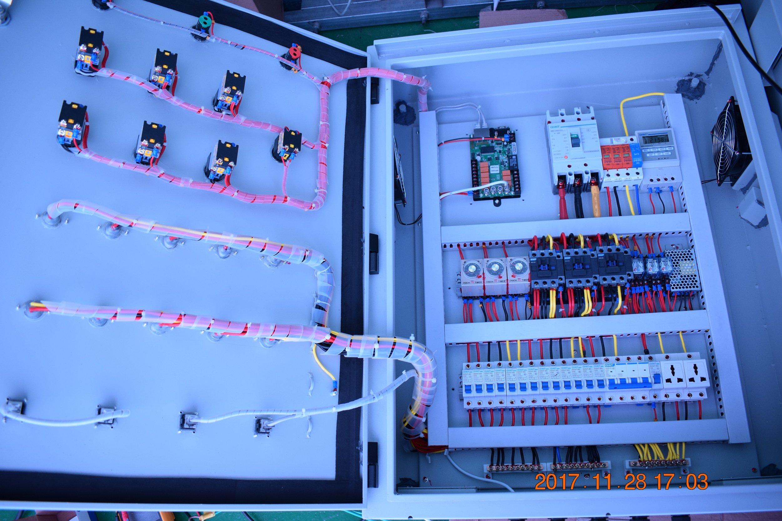 Εξωτερική οθόνη LED πίνακα ελέγχου
