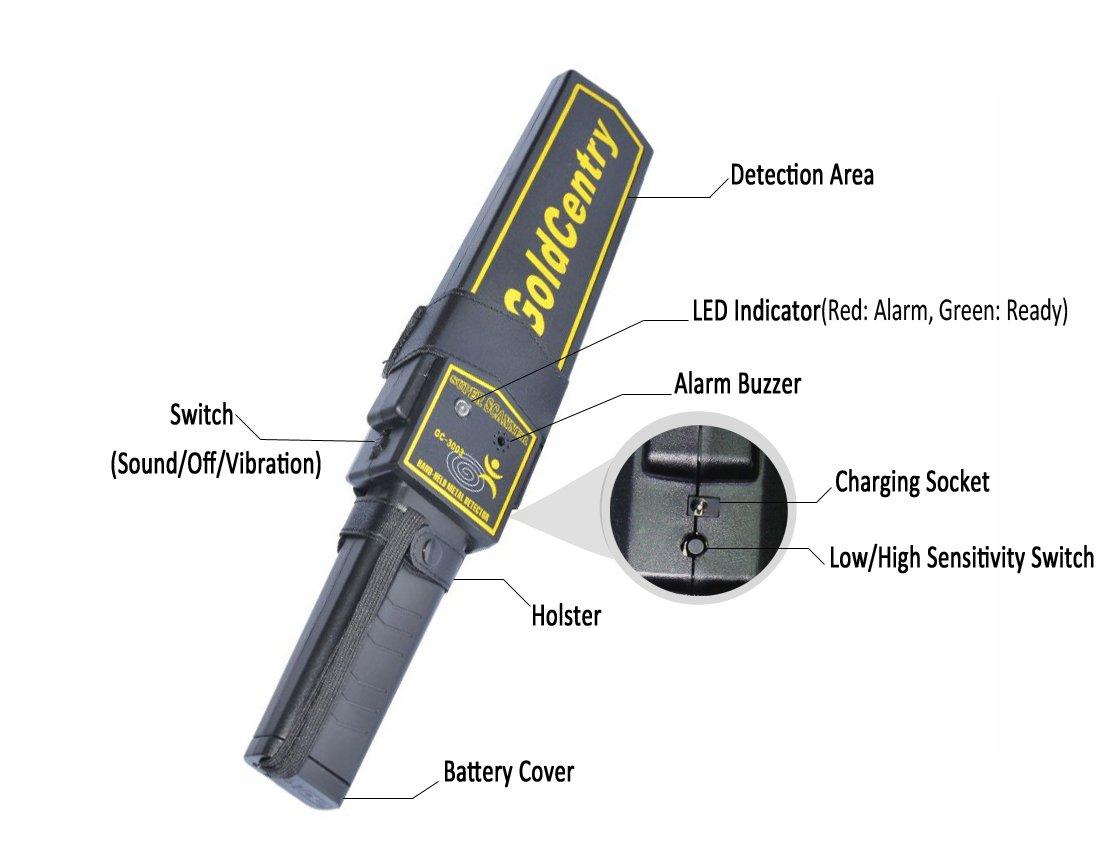 Hand-held Metal Detector