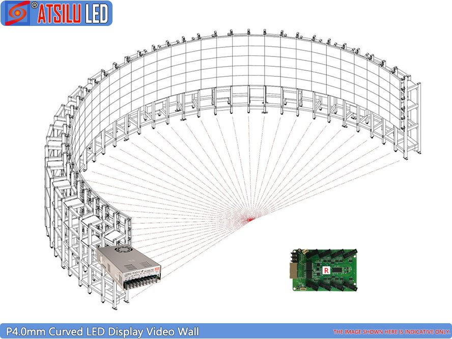 P4.0mm Curved LED Display Video Wall Design