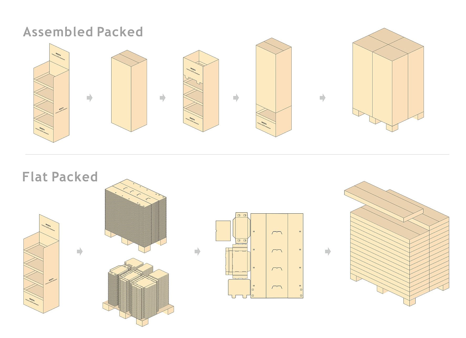 Haojun emballage