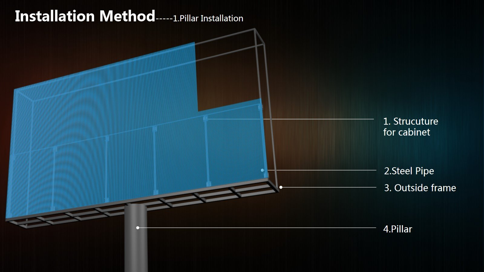 outdoor led mesh displays