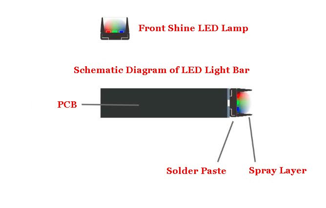 Transparant LED-display