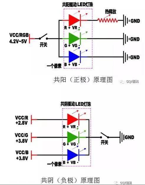 ठीक पिच एलईडी स्क्रीन के सामान्य कैथोडेकोलॉजी
