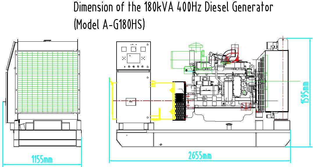 Design des 180kVA 400Hz Dieselgenerators
