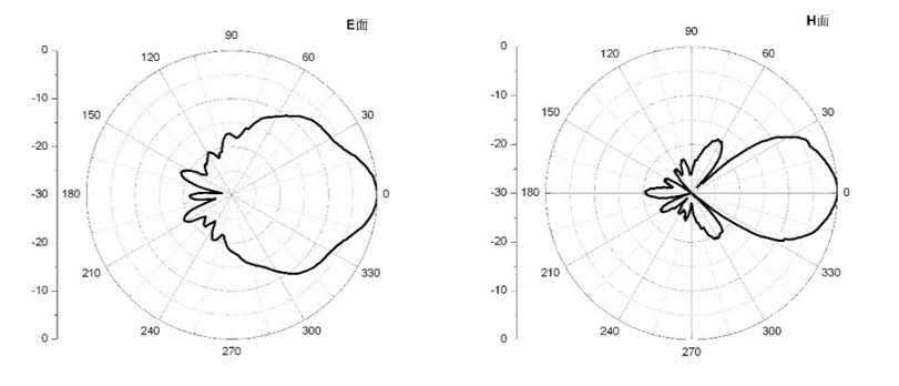Рупорная антенна со стандартным усилением