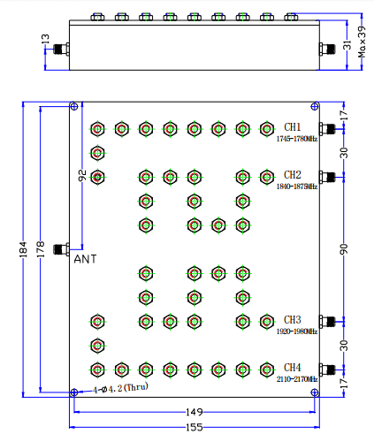 Мультиплексор с 4 каналами 1745–1780 МГц / 1840–1875 МГц / 1920–1980 МГц / 2110–2170 МГц с частотой 40 Вт.
