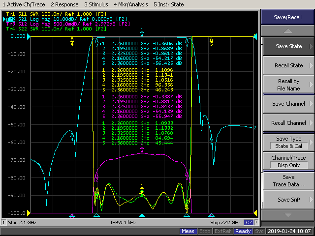 Bandpass Filter With Frequency From 2195MHz to 2325MHz