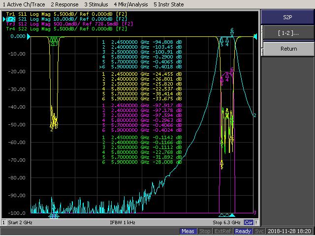 تجويف Diplexer بترددات 2400-2500 ميجا هرتز & 5700-5900 ميجا هرتز