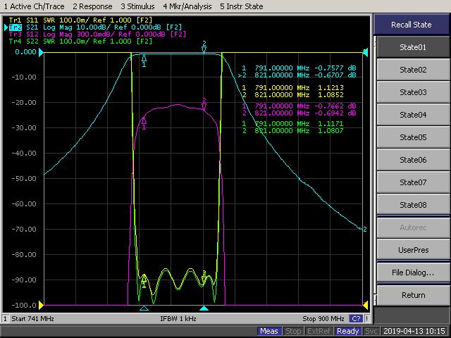 Квадромексел полости 806 МГц / 1842 МГц / 2140 МГц / 2655м