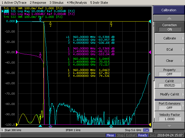 Low Pass Filter Operating From DC to 960MHz