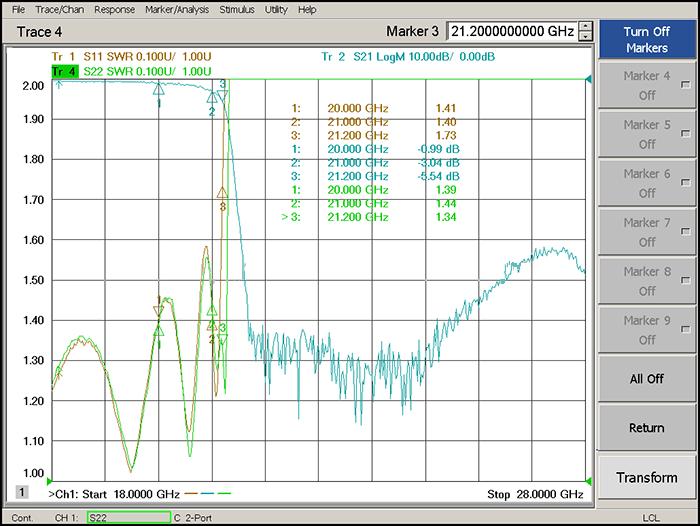 Фильтр низких частот с частотой от постоянного тока до 21 ГГц