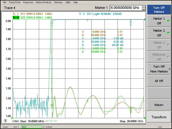 Фильтр высоких частот, работающий от 6,0 ГГц до 18 ГГц