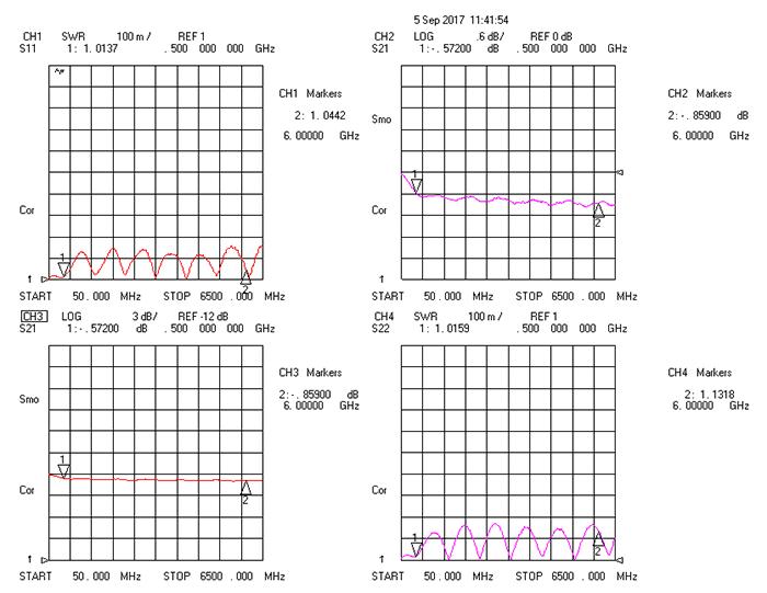 Направленный ответвитель 10 дБ от 500 МГц до 6000 МГц