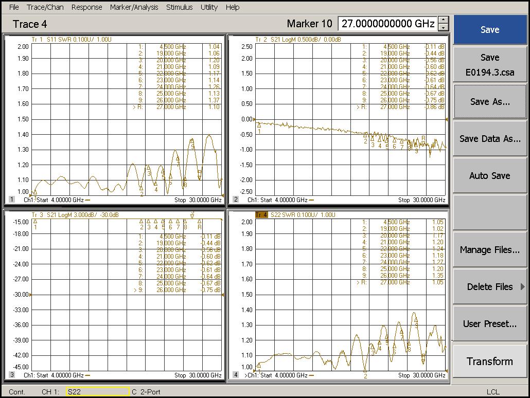 Направленный ответвитель 20 дБ от 5,0 ГГц до 19 ГГц