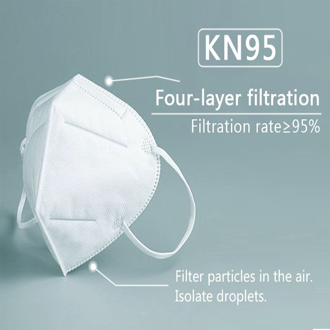 KN95 Face Mask Popular Introduce to Use To Prevent COVID-19